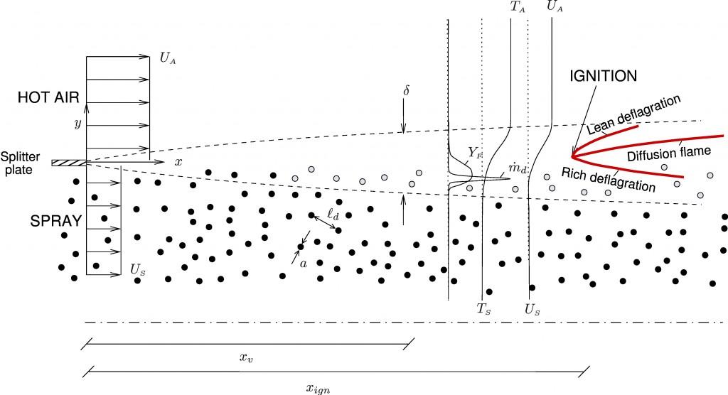 Figure4.2a