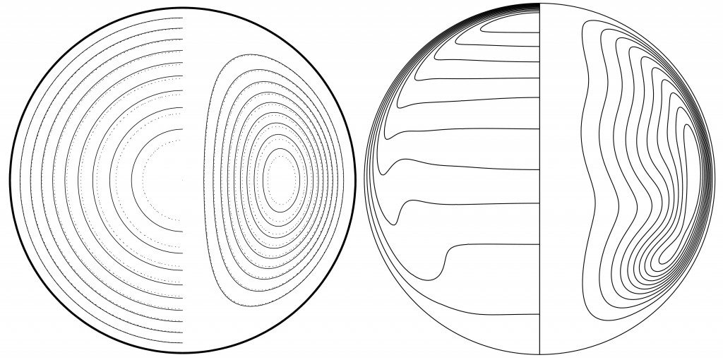 Thermal explosion in a spherical container. Temperature isolines (left hemispheres) and streamlines (right hemispheres) determined numerically with D = 2 for Gr = 0 (left-hand-side sphere) and for D=21 and Gr = 106 (right-hand-side sphere).